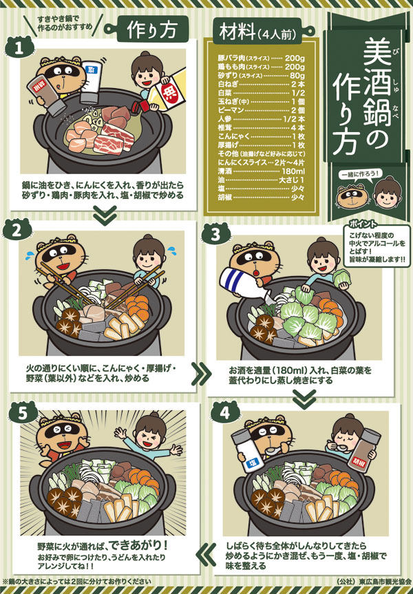 美酒鍋レシピ